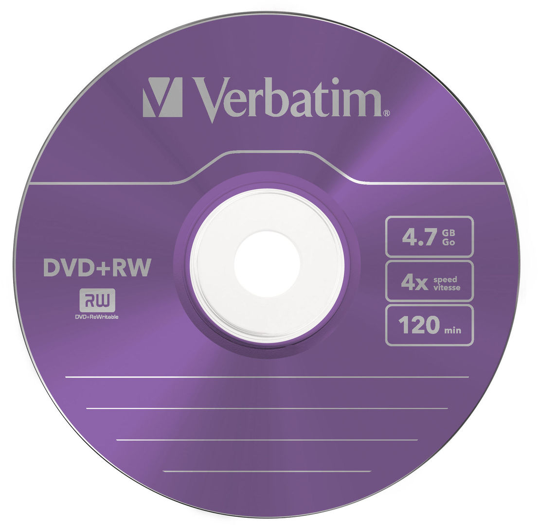 Types of DVD